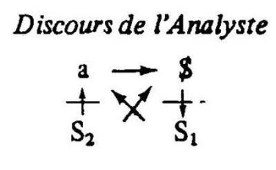 Analyste1